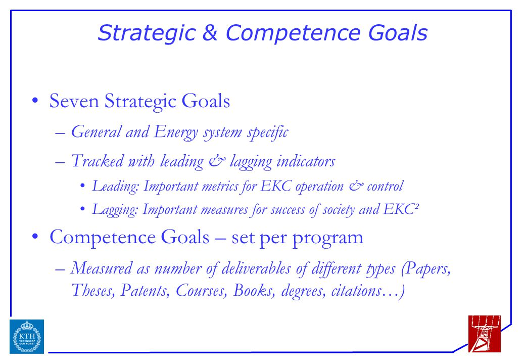ICS Strategic & Competence Goals Seven Strategic Goals –General and Energy system specific –Tracked with leading & lagging indicators Leading: Important metrics for EKC operation & control Lagging: Important measures for success of society and EKC² Competence Goals – set per program –Measured as number of deliverables of different types (Papers, Theses, Patents, Courses, Books, degrees, citations…)