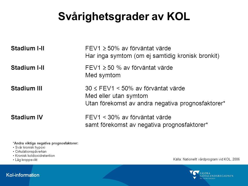Kol-information Svårighetsgrader av KOL Stadium I-IIFEV1  50% av förväntat värde Har inga symtom (om ej samtidig kronisk bronkit) Stadium I-IIFEV1 