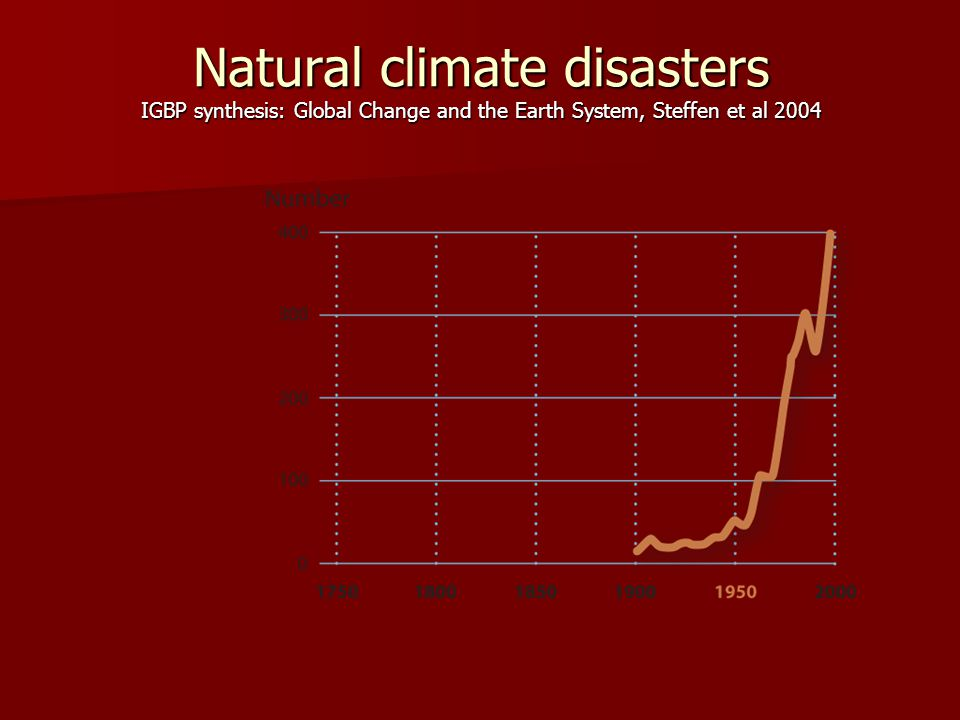 Natural climate disasters IGBP synthesis: Global Change and the Earth System, Steffen et al 2004