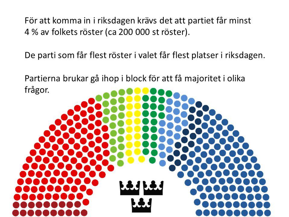 För att komma in i riksdagen krävs det att partiet får minst 4 % av folkets röster (ca 200 000 st röster). De parti som får flest röster i valet får f