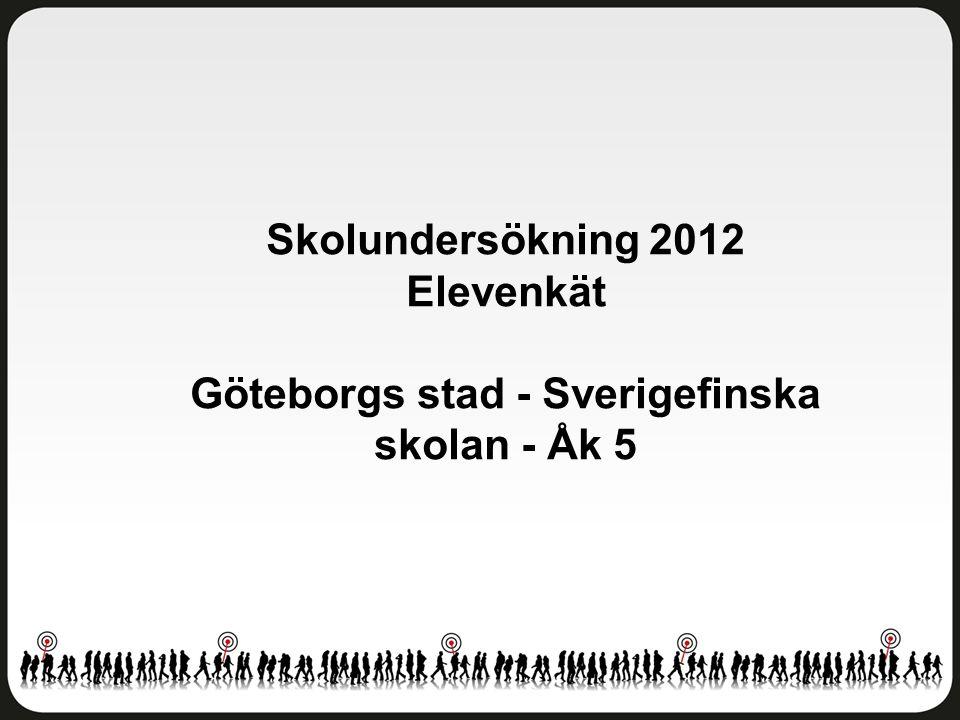 Trivsel och trygghet Göteborgs stad - Sverigefinska skolan - Åk 5 Antal svar: 10 av 13 elever Svarsfrekvens: 77 procent