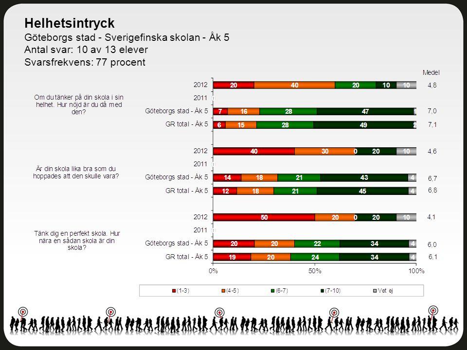 Helhetsintryck Göteborgs stad - Sverigefinska skolan - Åk 5 Antal svar: 10 av 13 elever Svarsfrekvens: 77 procent
