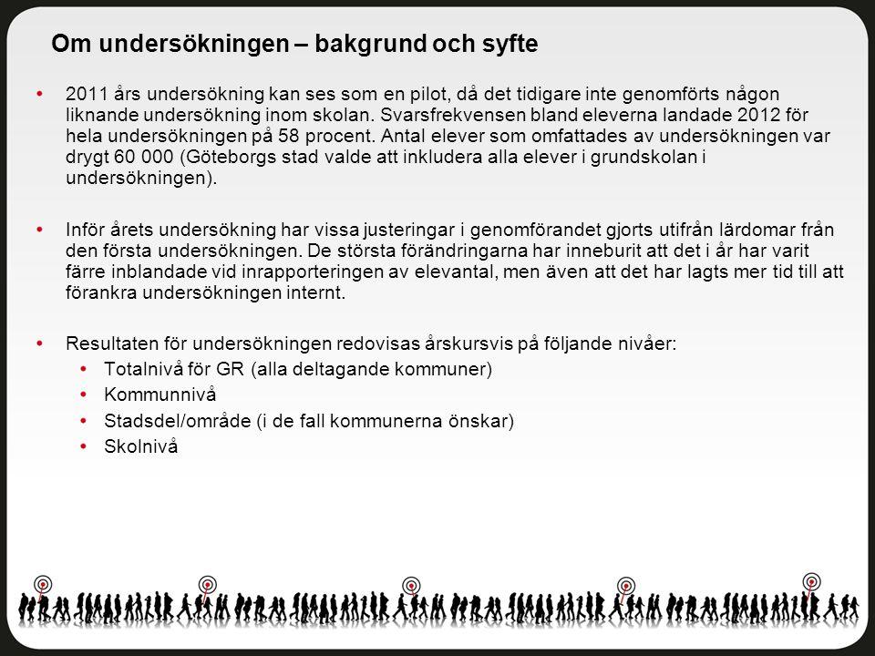Övriga frågor Göteborgs stad - Sverigefinska skolan - Åk 5 Antal svar: 10 av 13 elever Svarsfrekvens: 77 procent