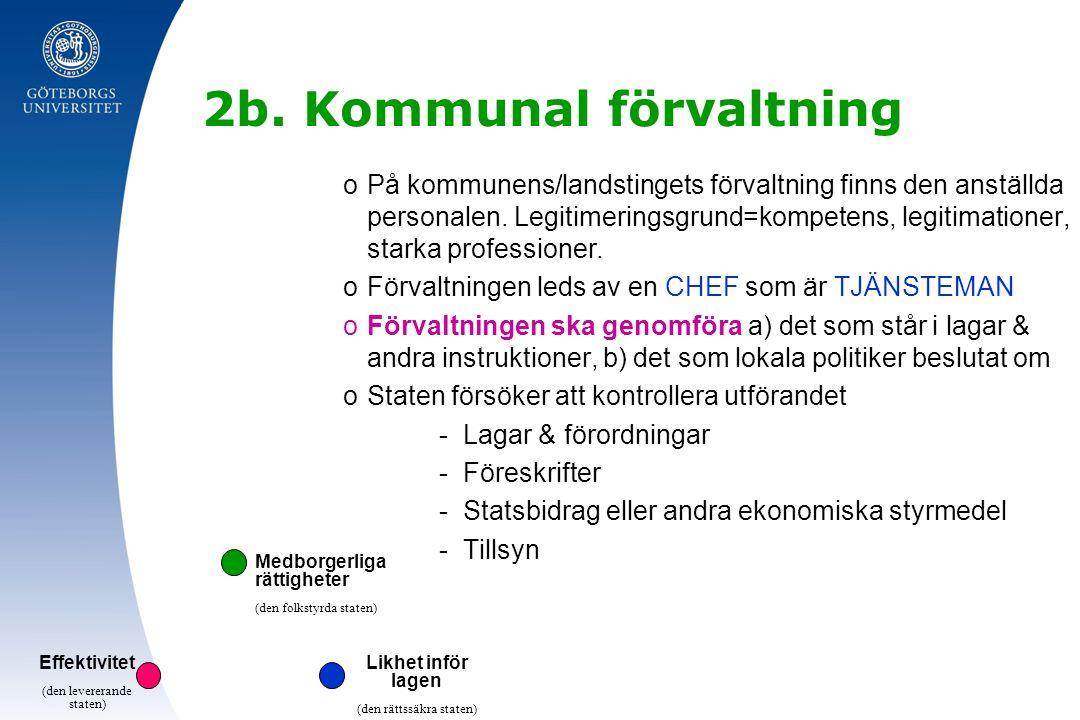 2b. Kommunal förvaltning oPå kommunens/landstingets förvaltning finns den anställda personalen. Legitimeringsgrund=kompetens, legitimationer, starka p