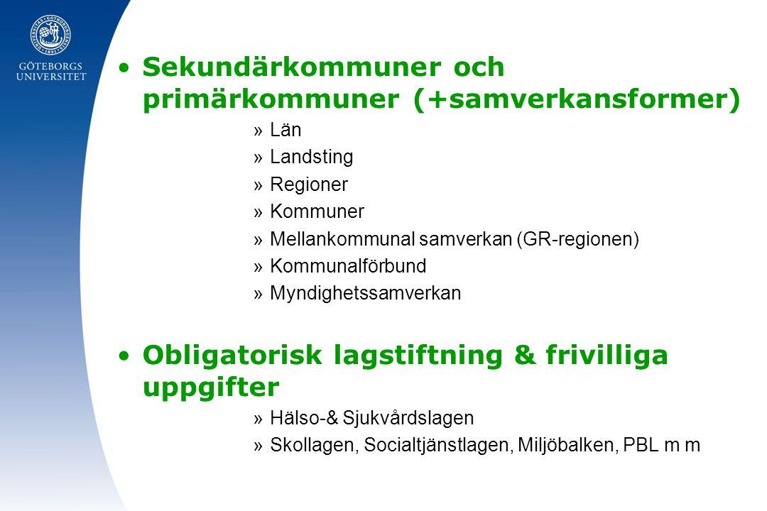 Sekundärkommuner och primärkommuner (+samverkansformer) »Län »Landsting »Regioner »Kommuner »Mellankommunal samverkan (GR-regionen) »Kommunalförbund »