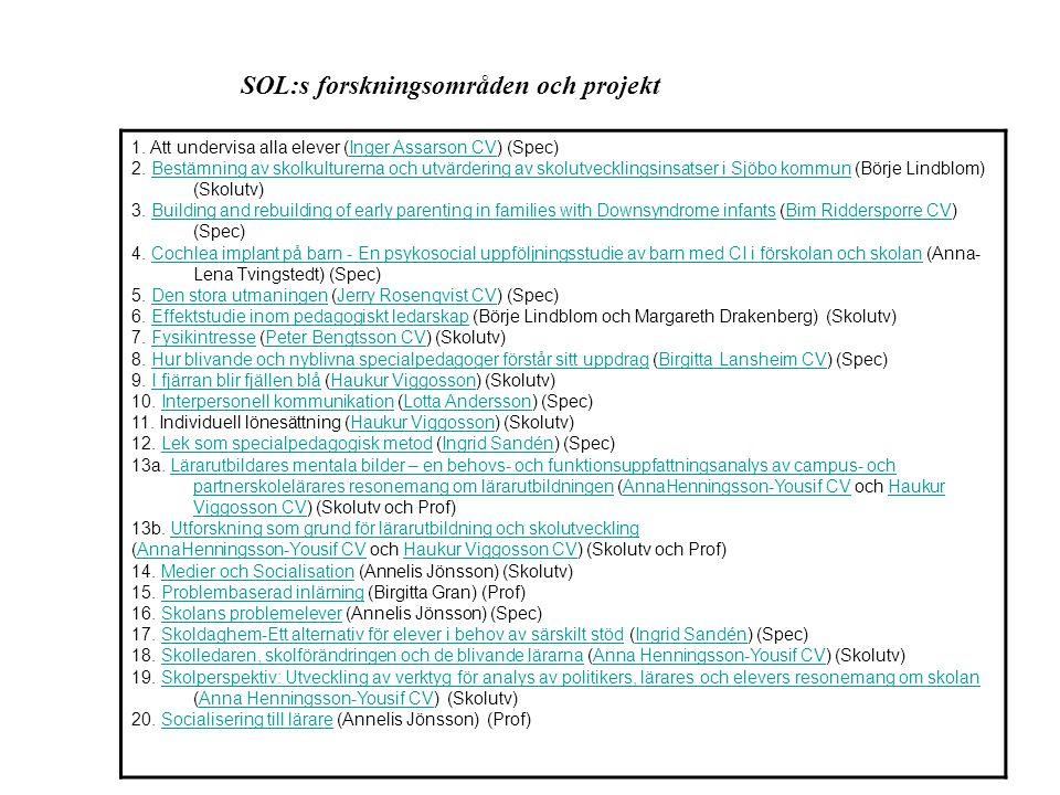 SOL:s forskningsområden och projekt 21.
