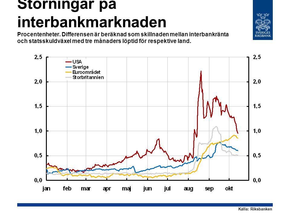 I stort samma räntebana som i juni Högre kostnadstryck Stramare arbetsmarknad Finansiell oro Svagare tillväxt i USA och euroområdet