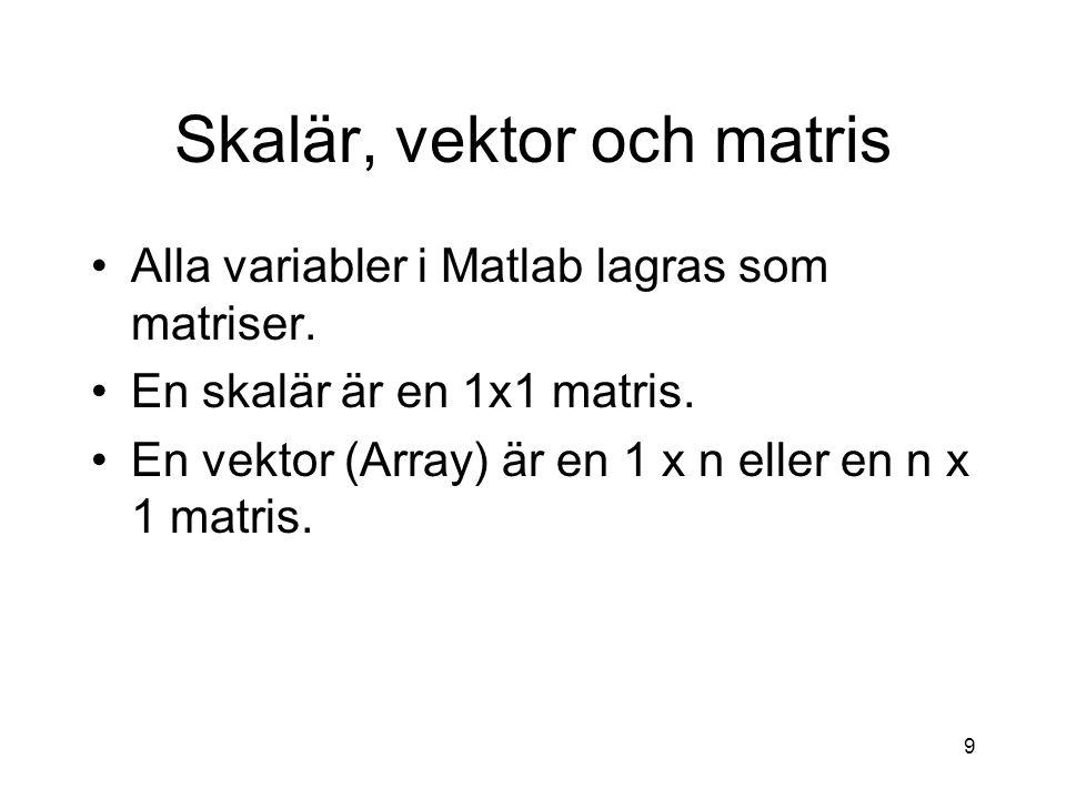 9 Skalär, vektor och matris Alla variabler i Matlab lagras som matriser. En skalär är en 1x1 matris. En vektor (Array) är en 1 x n eller en n x 1 matr