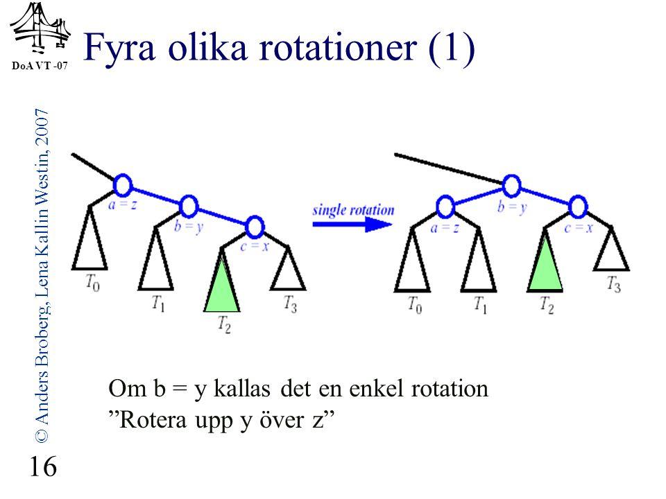 DoA VT -07 © Anders Broberg, Lena Kallin Westin, 2007 16 Fyra olika rotationer (1) Om b = y kallas det en enkel rotation Rotera upp y över z