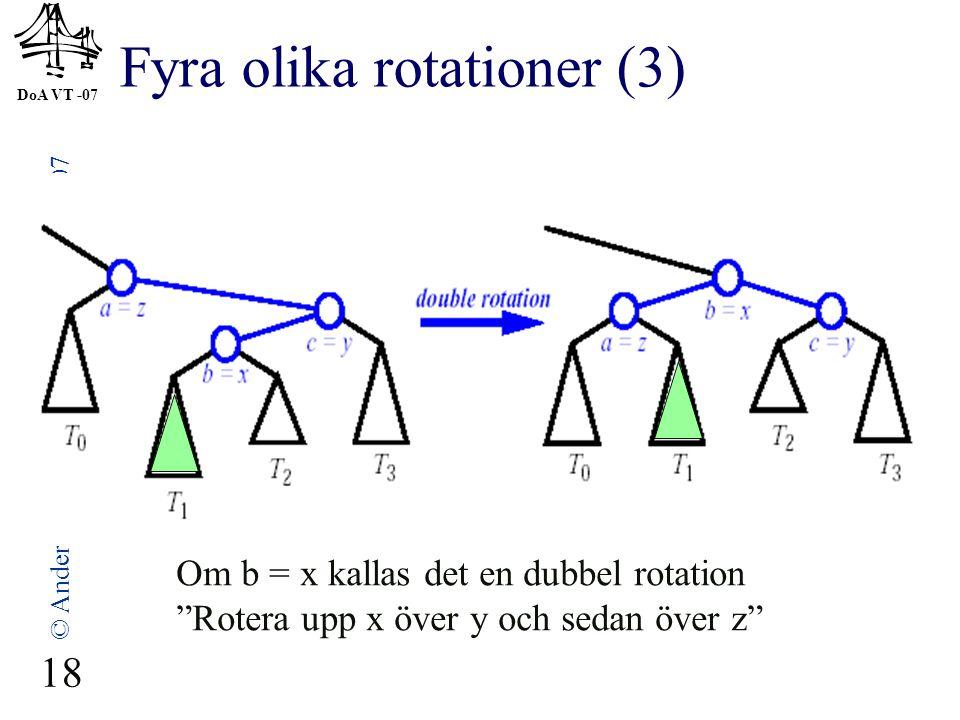 DoA VT -07 © Anders Broberg, Lena Kallin Westin, 2007 18 Fyra olika rotationer (3) Om b = x kallas det en dubbel rotation Rotera upp x över y och sedan över z