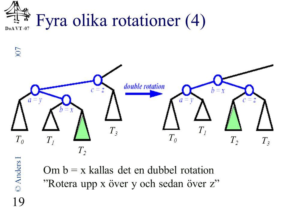 """DoA VT -07 © Anders Broberg, Lena Kallin Westin, 2007 19 Fyra olika rotationer (4) Om b = x kallas det en dubbel rotation """"Rotera upp x över y och sed"""