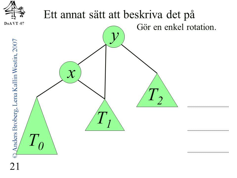 DoA VT -07 © Anders Broberg, Lena Kallin Westin, 2007 21 y x Gör en enkel rotation. Ett annat sätt att beskriva det på T0T0 T1T1 T2T2