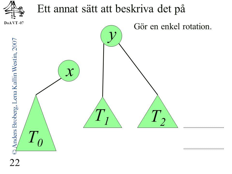 DoA VT -07 © Anders Broberg, Lena Kallin Westin, 2007 22 y x Ett annat sätt att beskriva det på T1T1 T2T2 Gör en enkel rotation. T0T0