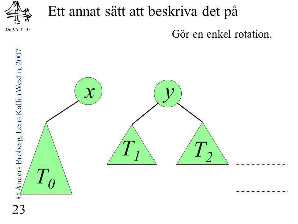 DoA VT -07 © Anders Broberg, Lena Kallin Westin, 2007 23 yx Ett annat sätt att beskriva det på T1T1 Gör en enkel rotation. T0T0 T2T2