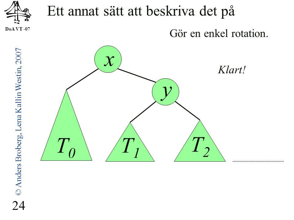 DoA VT -07 © Anders Broberg, Lena Kallin Westin, 2007 24 y x Ett annat sätt att beskriva det på T0T0 T1T1 T2T2 Klart! Gör en enkel rotation.