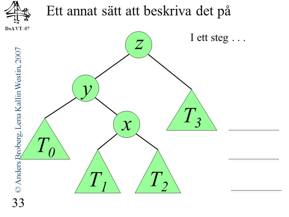 DoA VT -07 © Anders Broberg, Lena Kallin Westin, 2007 33 I ett steg... Ett annat sätt att beskriva det på z y x T0T0 T1T1 T2T2 T3T3
