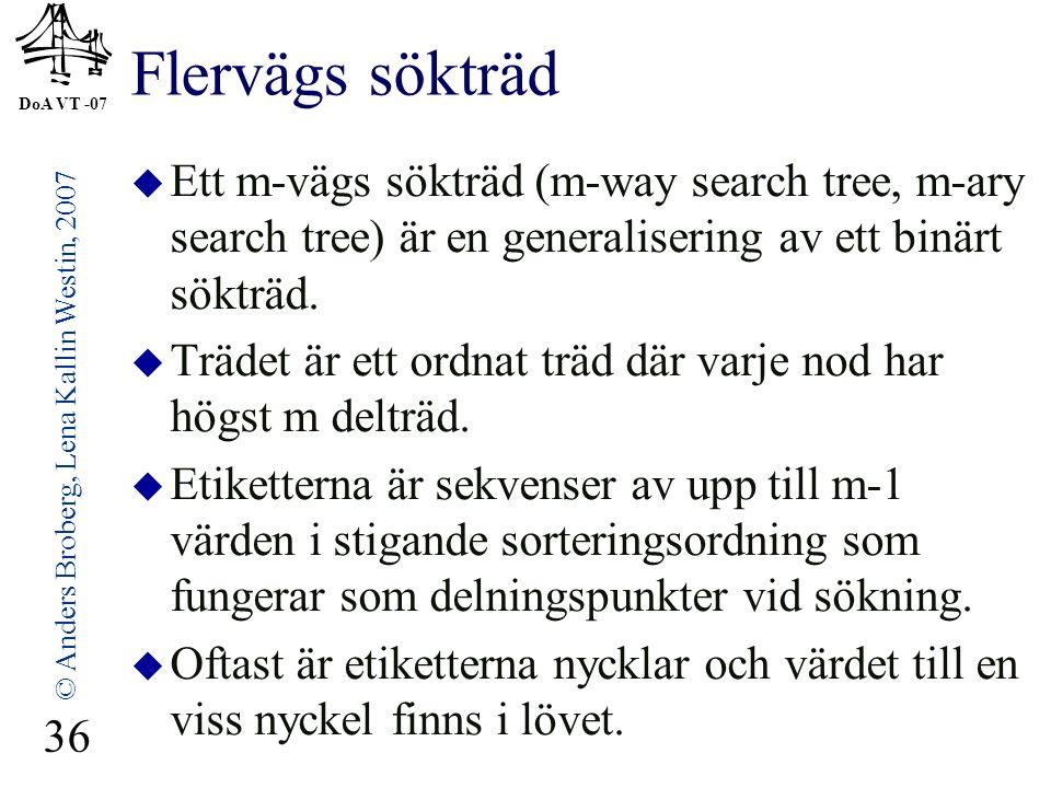 DoA VT -07 © Anders Broberg, Lena Kallin Westin, 2007 36 Flervägs sökträd  Ett m-vägs sökträd (m-way search tree, m-ary search tree) är en generalisering av ett binärt sökträd.