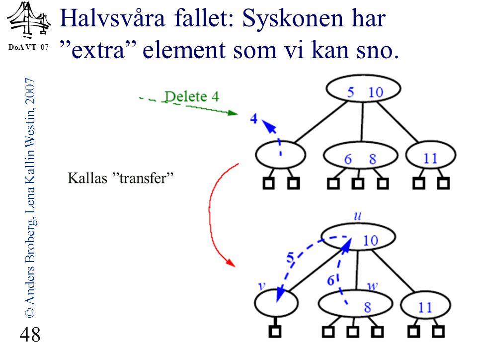DoA VT -07 © Anders Broberg, Lena Kallin Westin, 2007 48 Halvsvåra fallet: Syskonen har extra element som vi kan sno.