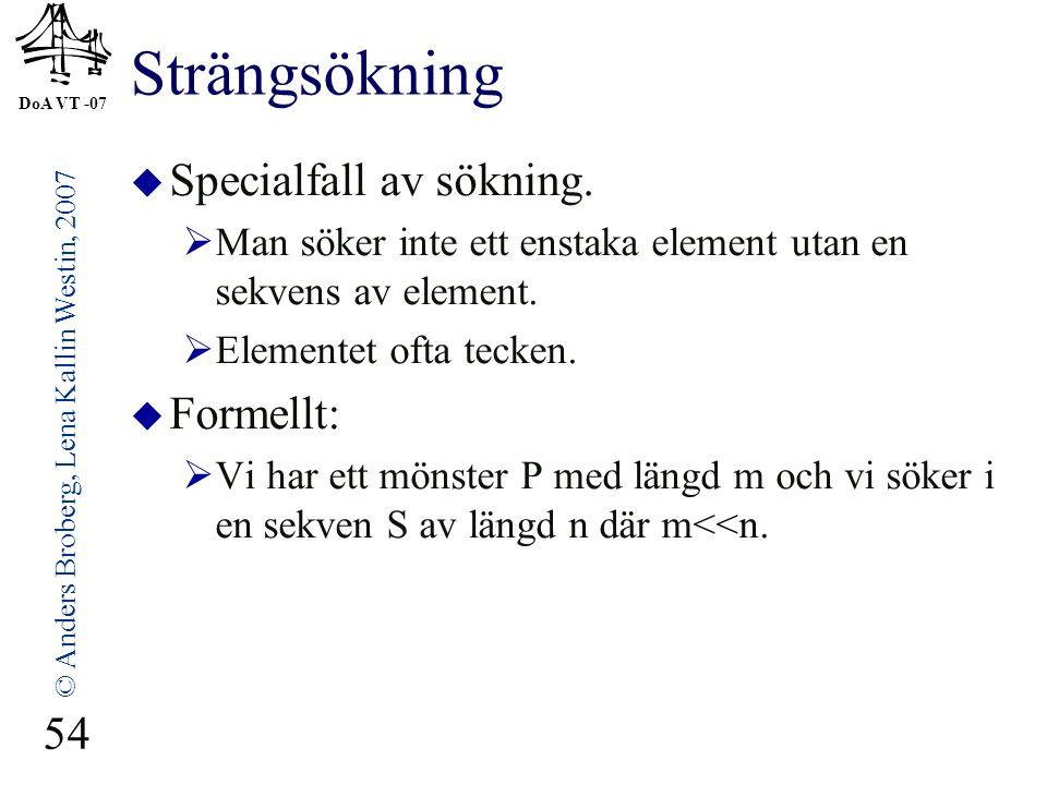 DoA VT -07 © Anders Broberg, Lena Kallin Westin, 2007 54 Strängsökning  Specialfall av sökning.  Man söker inte ett enstaka element utan en sekvens