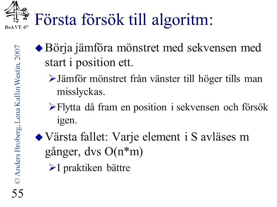 DoA VT -07 © Anders Broberg, Lena Kallin Westin, 2007 55 Första försök till algoritm:  Börja jämföra mönstret med sekvensen med start i position ett.