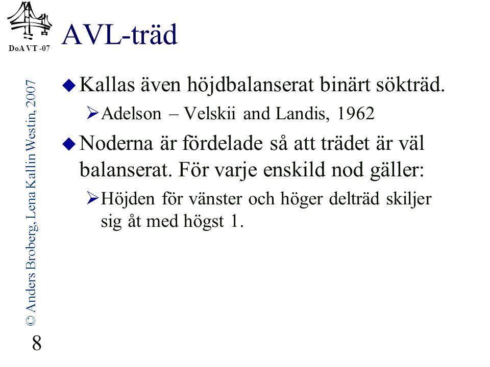 DoA VT -07 © Anders Broberg, Lena Kallin Westin, 2007 8 AVL-träd  Kallas även höjdbalanserat binärt sökträd.  Adelson – Velskii and Landis, 1962  N