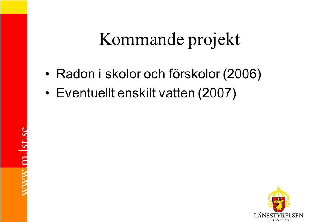 Kommande projekt Radon i skolor och förskolor (2006) Eventuellt enskilt vatten (2007)