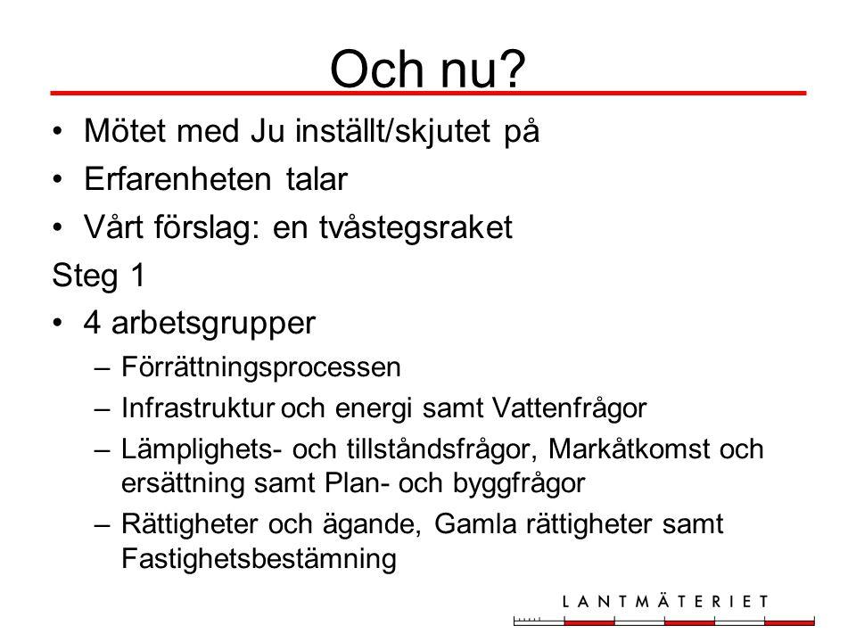 Steg 1:Fördjupad analys Grupperna: SLM, KLM, FQ Leverans 2006-02-28 Förslag till vilken fråga som ska behandlas i: –Lagutvecklings-PM –Idé-PM –Stöd för tillämpning –nte alls –När.