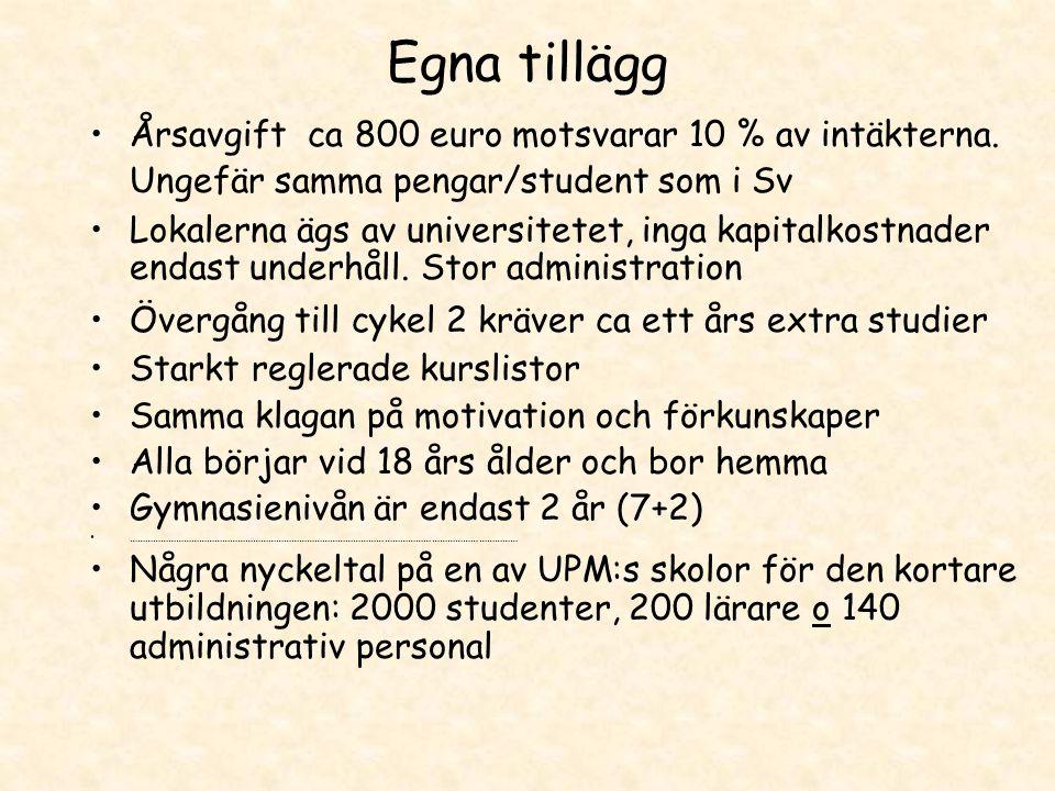 Egna tillägg Årsavgift ca 800 euro motsvarar 10 % av intäkterna.