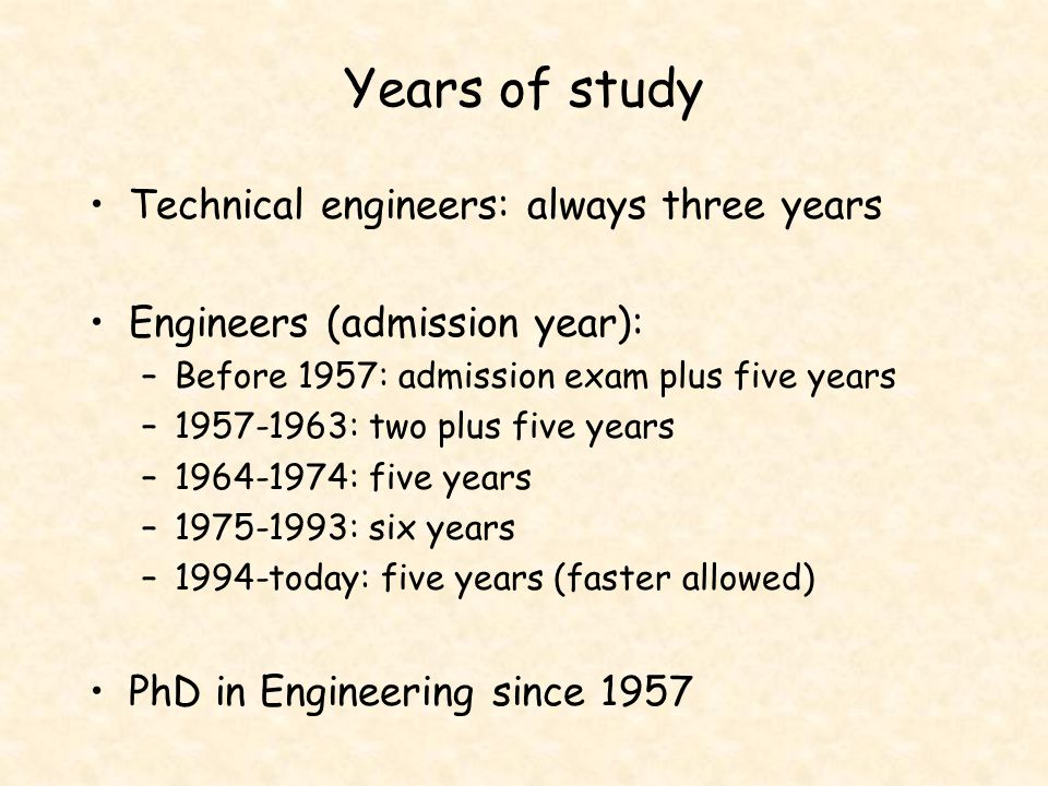 Years of study Technical engineers: always three years Engineers (admission year): –Before 1957: admission exam plus five years –1957-1963: two plus f