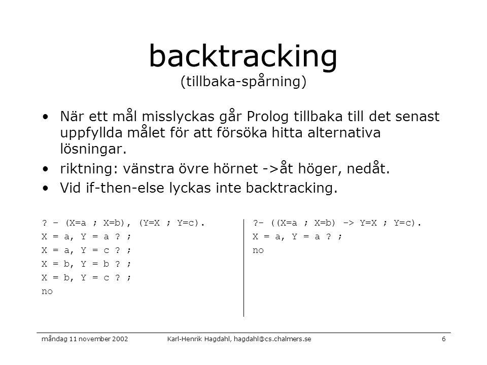 Karl-Henrik Hagdahl, hagdahl@cs.chalmers.semåndag 11 november 20026 backtracking (tillbaka-spårning) När ett mål misslyckas går Prolog tillbaka till det senast uppfyllda målet för att försöka hitta alternativa lösningar.