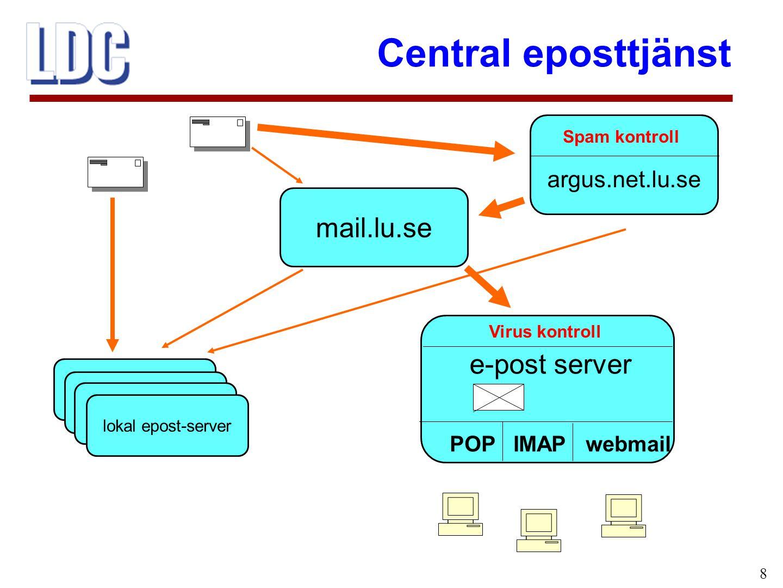 Central eposttjänst 9 e-post server POP IMAP webmail lokal epost-server mail.lu.se Argus1 -3 Spam- och viruskontroll