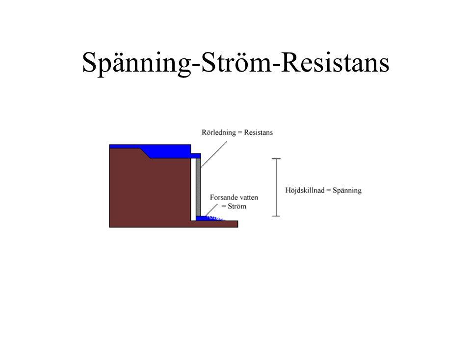 Spänning-Ström-Resistans
