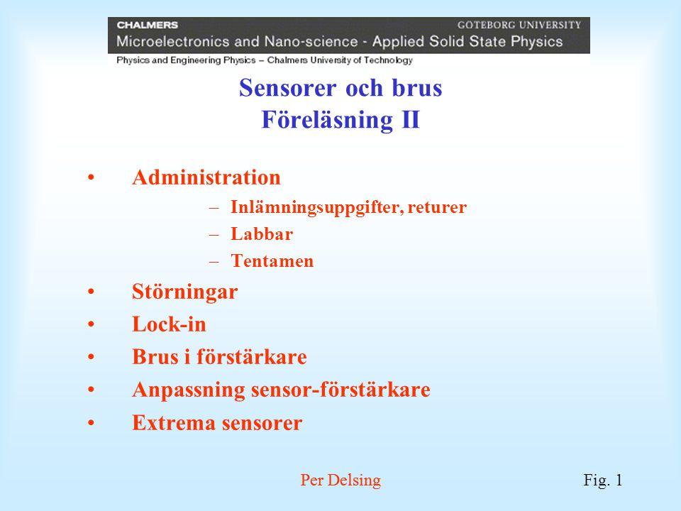 Per DelsingFig. 1 Per Delsing Sensorer och brus Föreläsning II Administration –Inlämningsuppgifter, returer –Labbar –Tentamen Störningar Lock-in Brus