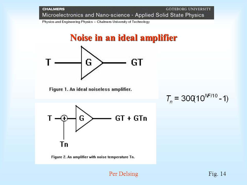 Per DelsingFig. 14 Noise in an ideal amplifier