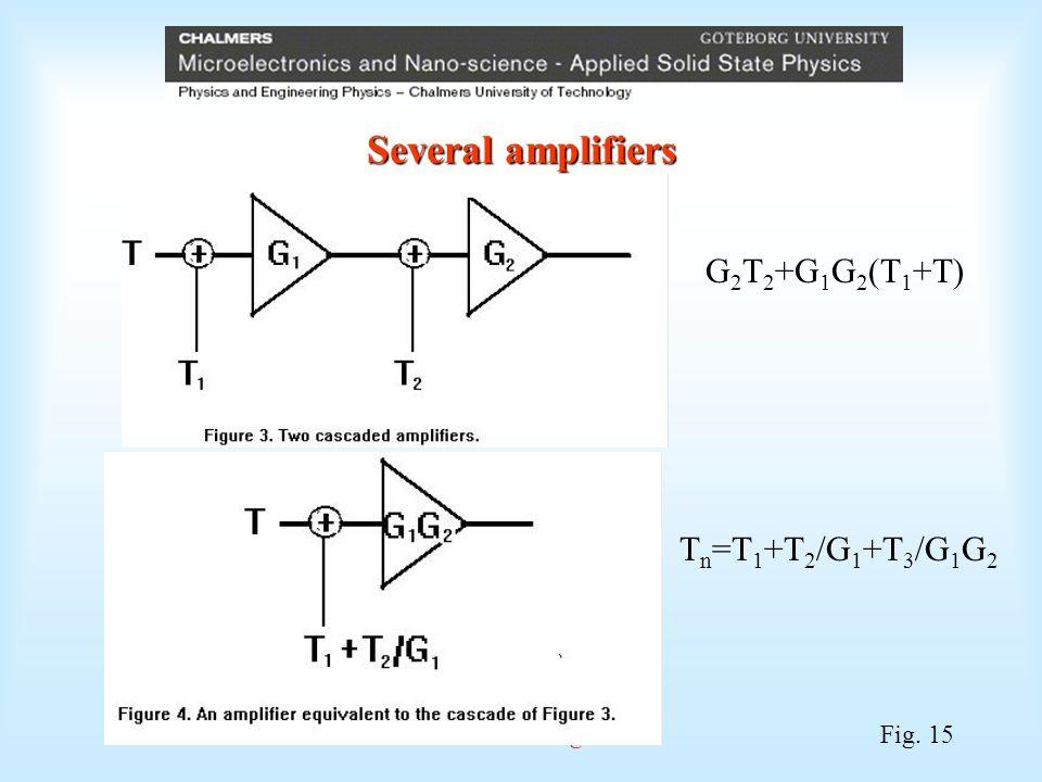 Per DelsingFig. 15 Several amplifiers G 2 T 2 +G 1 G 2 (T 1 +T) T n =T 1 +T 2 /G 1 +T 3 /G 1 G 2