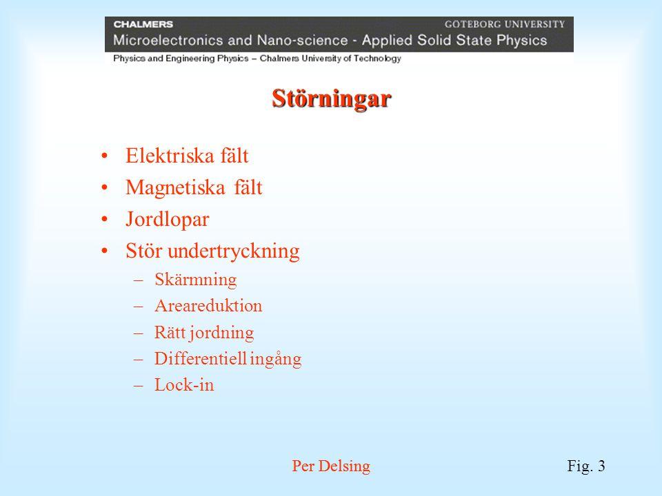 Per DelsingFig. 3 Per Delsing Störningar Elektriska fält Magnetiska fält Jordlopar Stör undertryckning –Skärmning –Areareduktion –Rätt jordning –Diffe