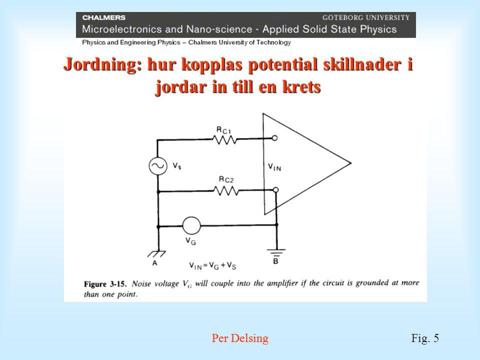 Per DelsingFig. 6 Per Delsing Jordning: ekvivalent schema