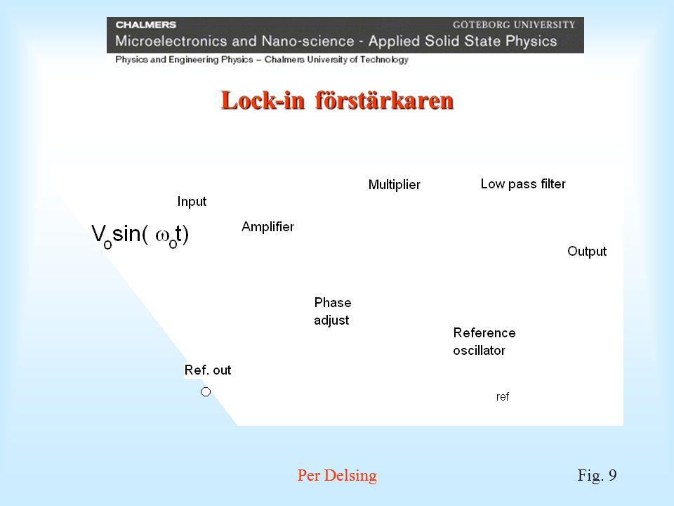 Fig. 9 Per Delsing Lock-in förstärkaren