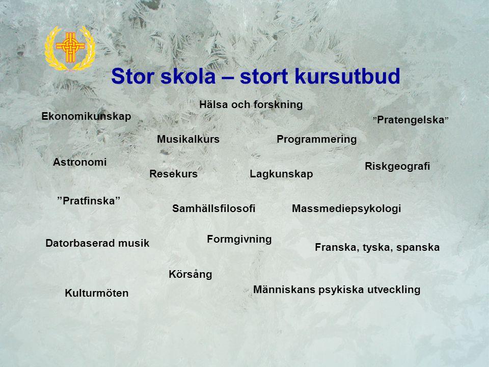 9 - 15 Gymnasiets hemsida (www.korsholm.fi/gymnasiet) Gilla oss på FacebookFacebook