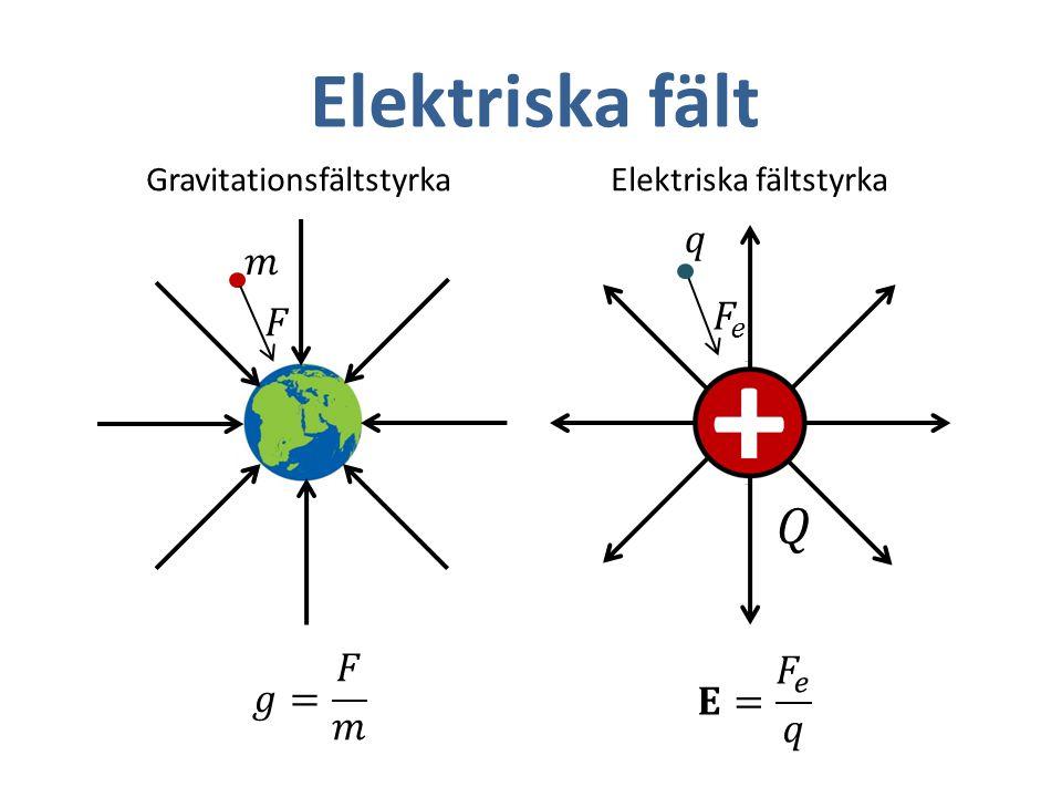 Gravitationsfältstyrka Elektriska fältstyrka