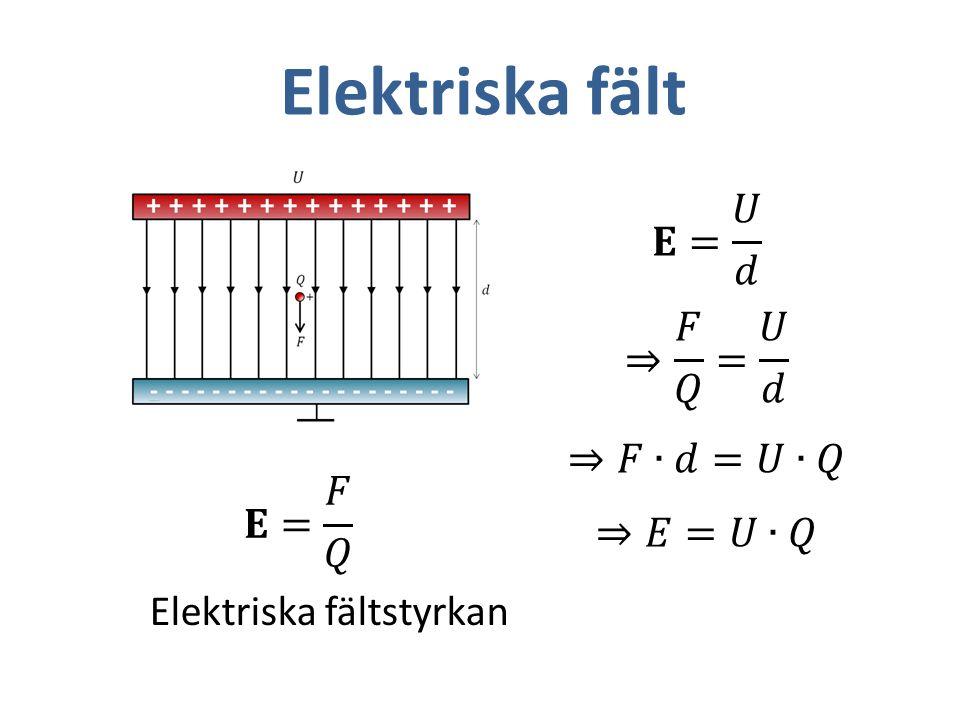 Elektriska fält Elektriska fältstyrkan
