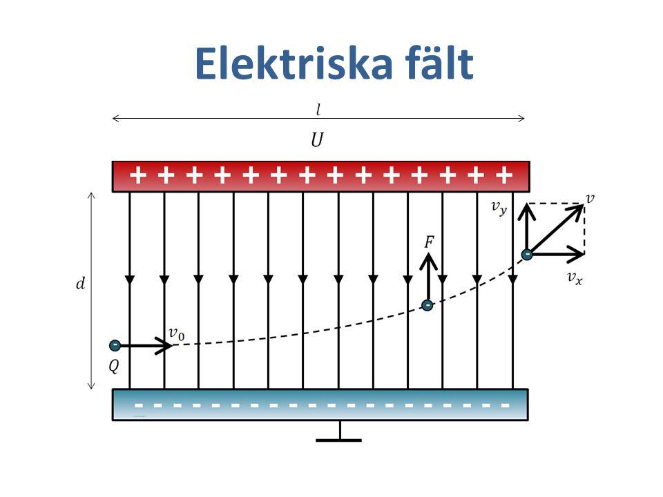 Elektriska fält