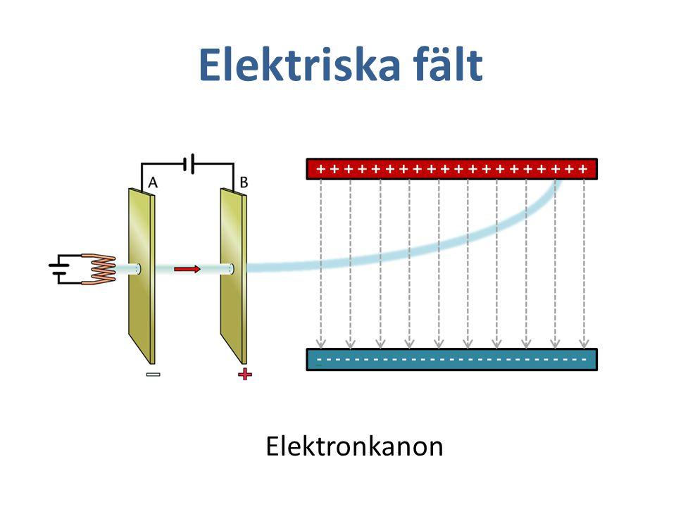 Elektriska fält Elektronkanon