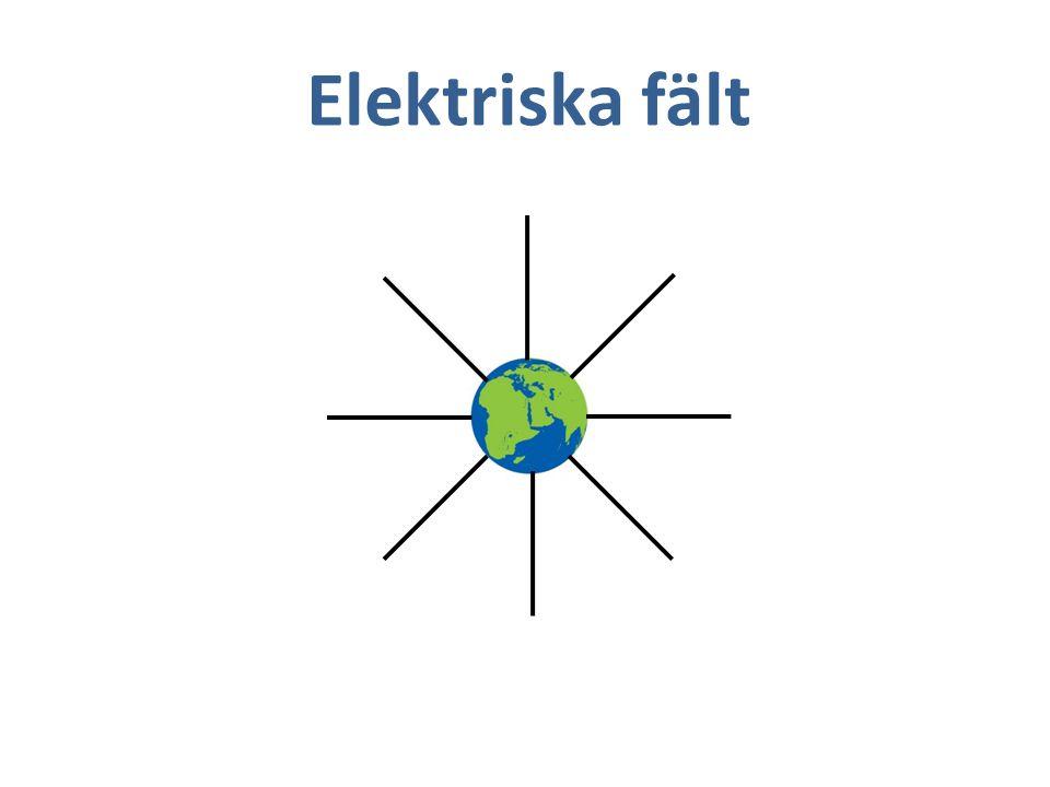 Elektriska fält Avskärmning