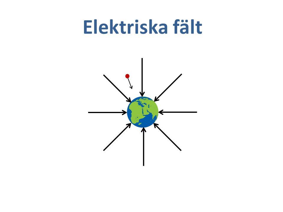 Elektriska fält Homogent elektriskt fält