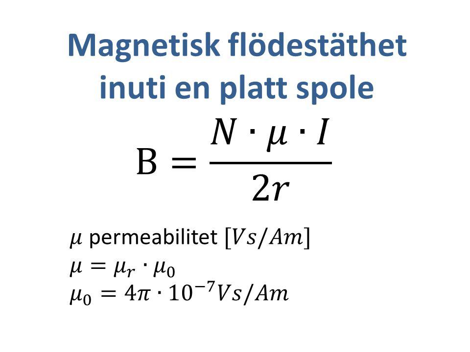 Magnetisk flödestäthet inuti en platt spole