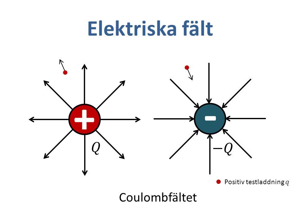 Elektriska fält Coulombfältet