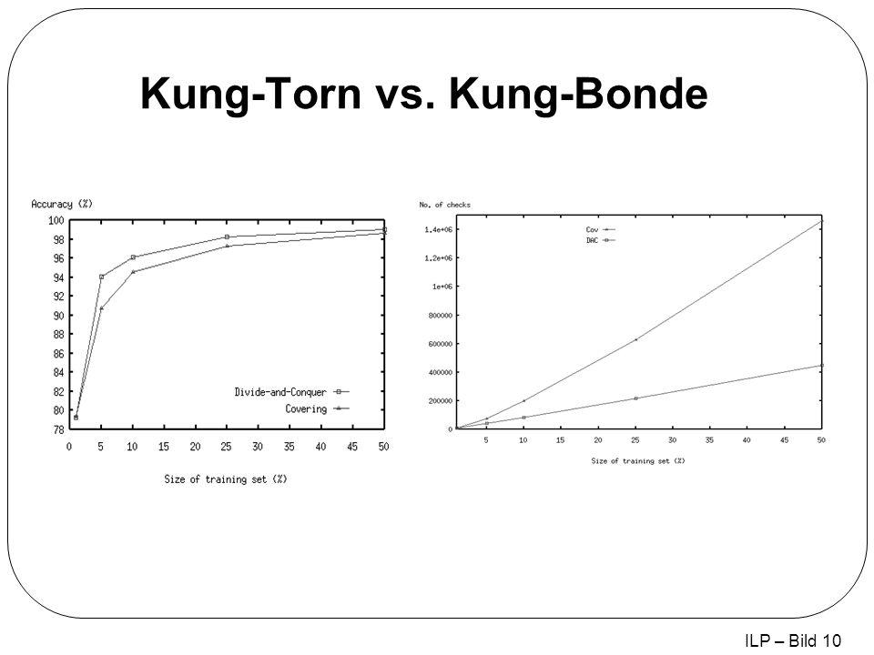 ILP – Bild 10 Kung-Torn vs. Kung-Bonde