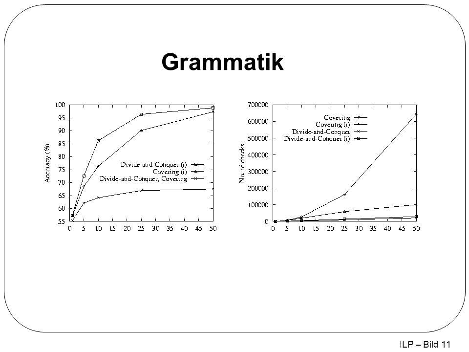 ILP – Bild 11 Grammatik