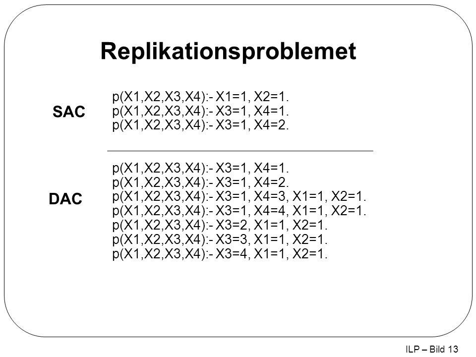 ILP – Bild 13 Replikationsproblemet p(X1,X2,X3,X4):- X1=1, X2=1.